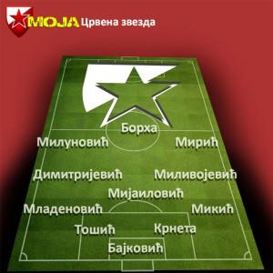 JSL: Novi Pazar – Crvena zvezda 0:0 (kraj)
