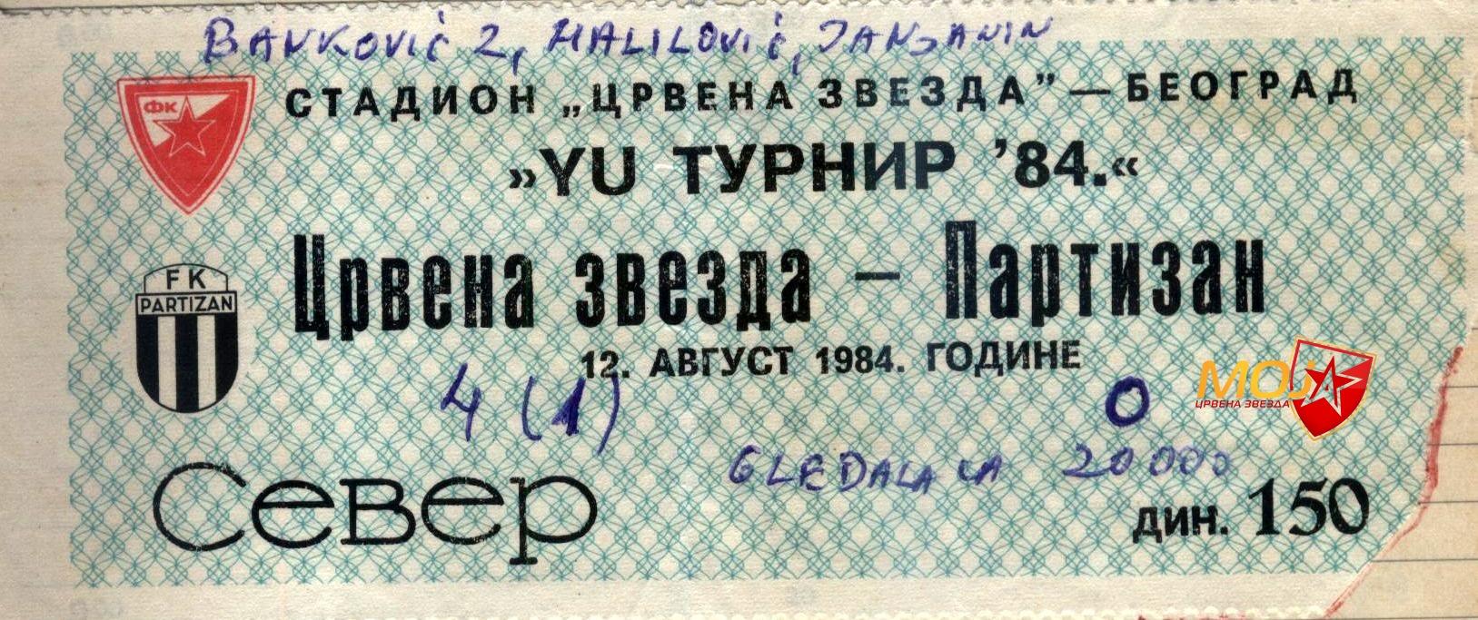 CZ - Par 4-0 1984